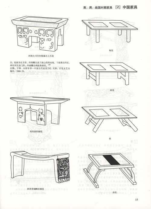 工业设计资料集8:家具