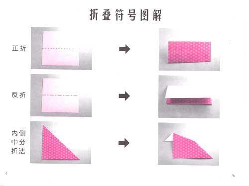 儿童经典折纸大全(彩色卷)-林方明