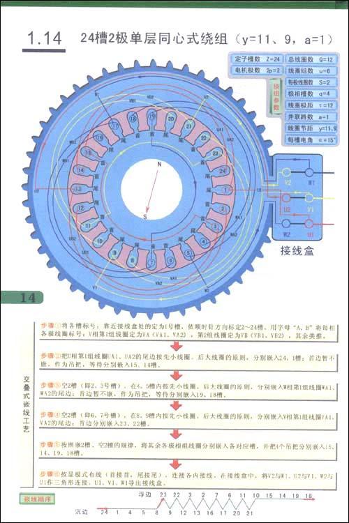 《图解三相电动机绕组嵌线·布线·接线》()【简介