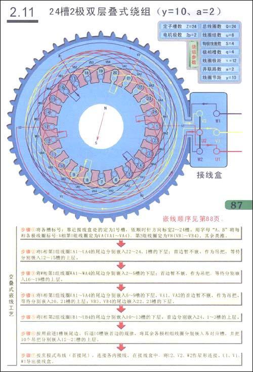 图解三相电动机绕组嵌线·布线·接线-孙洋-电工技术