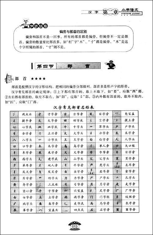 语文高中知识结构图