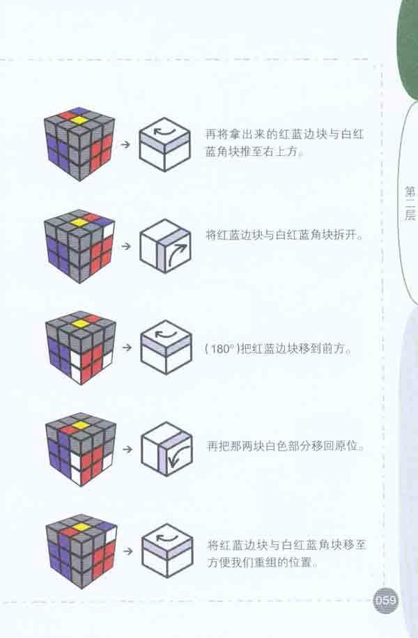 书中首先介绍魔方的构造和各部分名称,其次分别讲解了**面,**层,第二