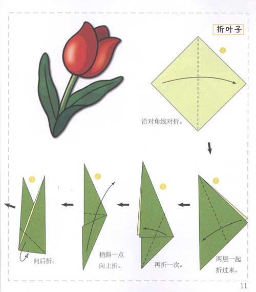 国外蝴蝶折纸大全图解